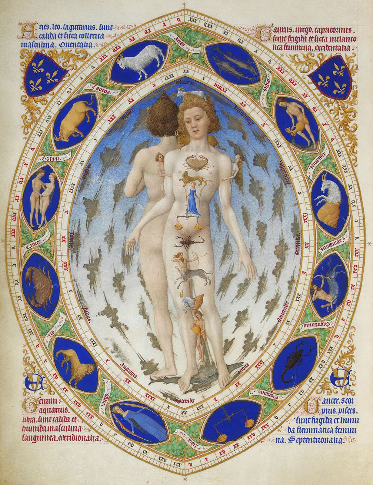 the pentagram chart pattern in astrology